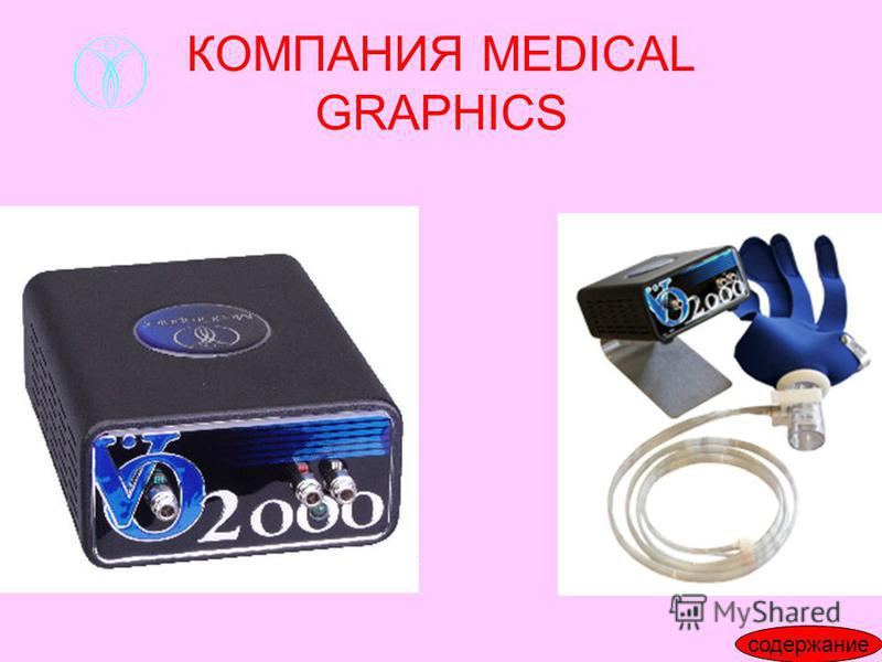 КОМПАНИЯ MEDICAL GRAPHICS содержание