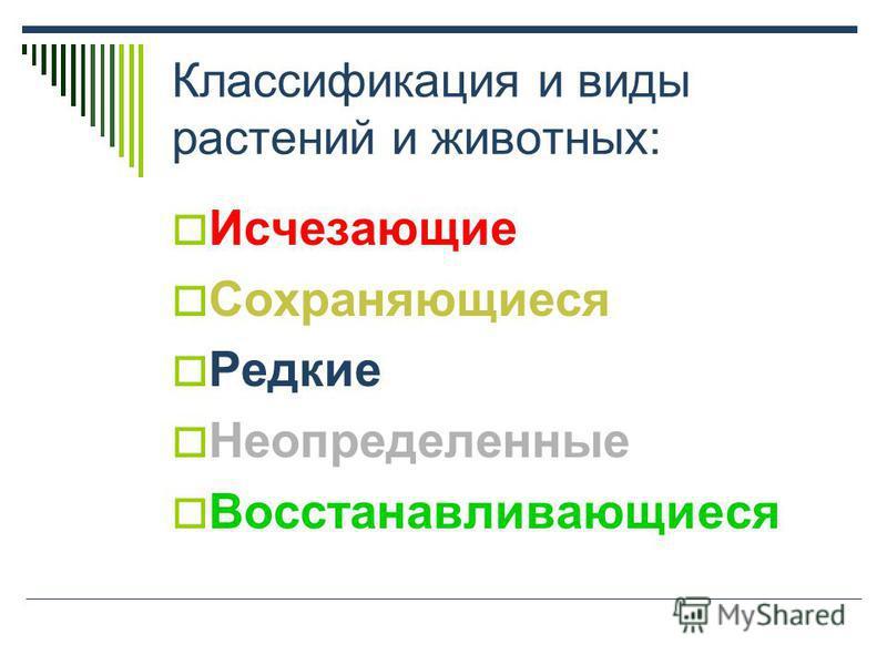 Для чего нужна Красная книга? Красная книга: - информирует - призывает изучать - предупреждает - советует
