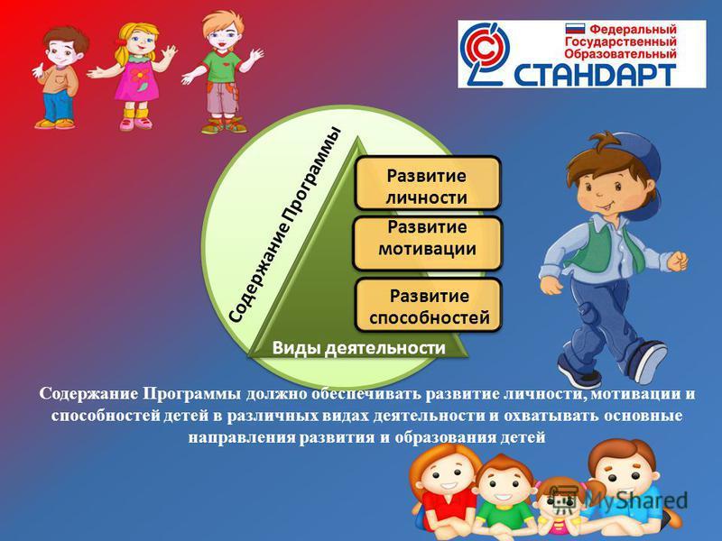 Развитие личности Содержание Программы Развитие мотивации Развитие способностей Виды деятельности Содержание Программы должно обеспечивать развитие личности, мотивации и способностей детей в различных видах деятельности и охватывать основные направле