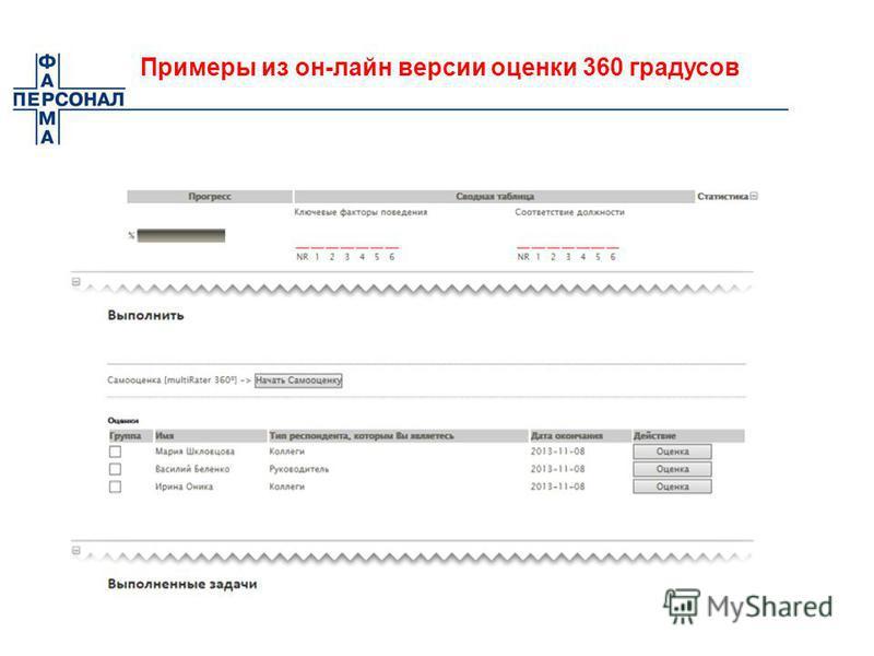 Примеры из он-лайн версии оценки 360 градусов