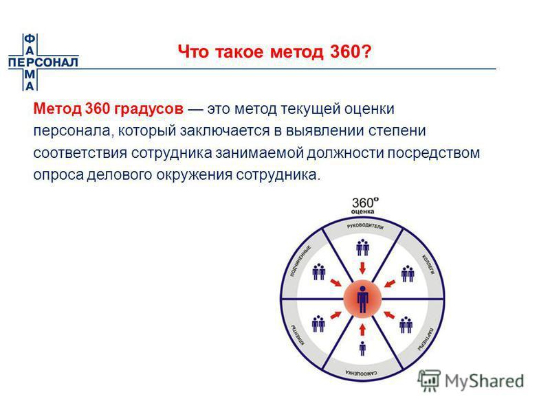 Что такое метод 360? Метод 360 градусов это метод текущей оценки персонала, который заключается в выявлении степени соответствия сотрудника занимаемой должности посредством опроса делового окружения сотрудника.