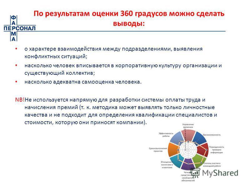 По результатам оценки 360 градусов можно сделать выводы: о характере взаимодействия между подразделениями, выявления конфликтных ситуаций; насколько человек вписывается в корпоративную культуру организации и существующий коллектив; насколько адекватн