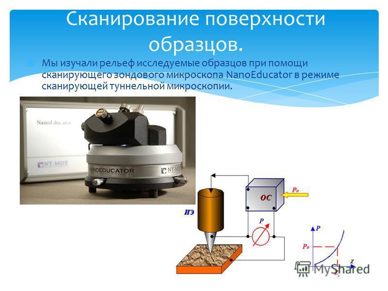 Сканирование поверхности образцов. Мы изучали рельеф исследуемые образцов при помощи сканирующего зондового микроскопа NanoEducator в режиме сканирующей туннельной микроскопии.