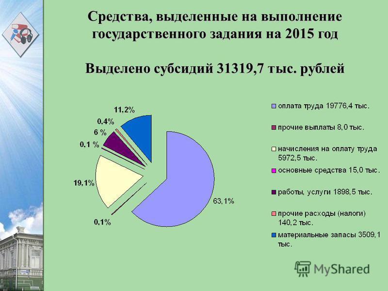 Средства, выделенные на выполнение государственного задания на 2015 год Выделено субсидий 31319,7 тыс. рублей