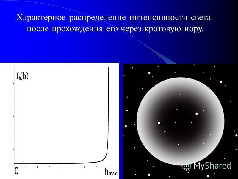 Характерное распределение интенсивности света после прохождения его через кротовую нору.