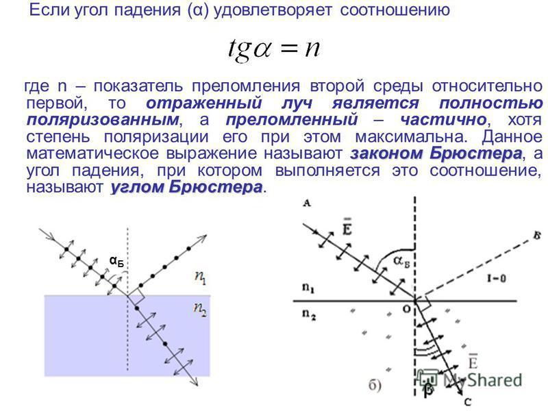 Если угол падения (α) удовлетворяет соотношению законом Брюстера углом Брюстера где n – показатель преломления второй среды относительно первой, то отраженный луч является полностью поляризованным, а преломленный – частично, хотя степень поляризации