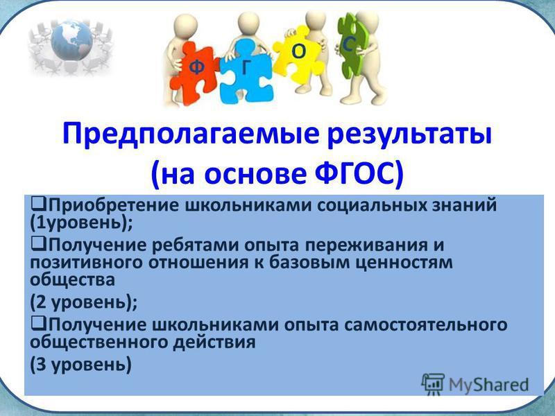 Предполагаемые результаты (на основе ФГОС) Приобретение школьниками социальных знаний (1 уровень); Получение ребятами опыта переживания и позитивного отношения к базовым ценностям общества (2 уровень); Получение школьниками опыта самостоятельного общ
