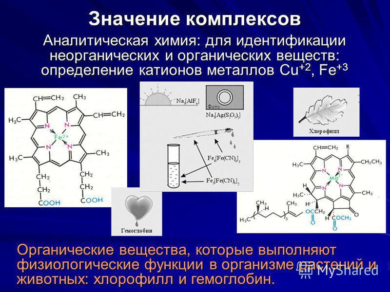 Значение комплексов Аналитическая химия: для идентификации неорганических и органических веществ: определение катионов металлов Cu +2, Fe +3 Органические вещества, которые выполняют физиологические функции в организме растений и животных: хлорфилл и
