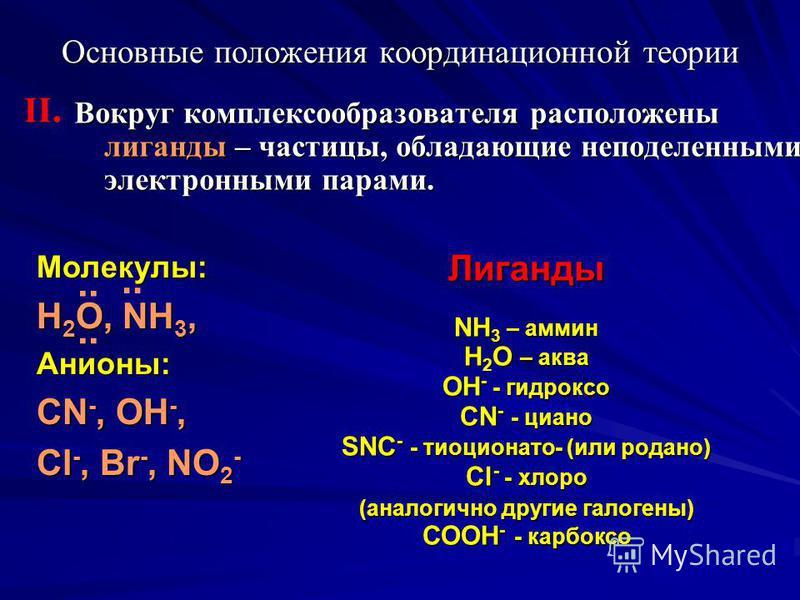 Вокруг комплексообразователя расположены лиганды – частицы, обладающие неподеленными электронными парами. Основные положения координационной теории II. Молекулы: H 2 O, NH 3, Анионы: CN -, OH -, Cl -, Br -, NO 2 -...... Лиганды NH 3 – амин H 2 O – ак