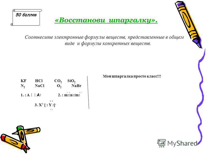 «Восстанови шпаргалку». Соотнесите электронные формулы веществ, представленные в общем виде и формулы конкретных веществ. 50 баллов Моя шпаргалка просто класс!!! KF HCl CO 2 SiO 2 N 2 NaCl O 2 NaBr.... 1. : A A: 2. : m::n::m:.. 3. X + [ : Y :] -..