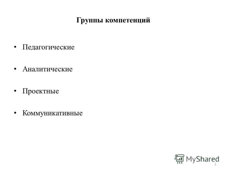 Группы компетенций Педагогические Аналитические Проектные Коммуникативные 2