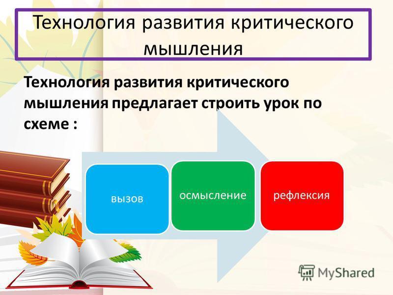 Технология развития критического мышления Технология развития критического мышления предлагает строить урок по схеме : вызовосмыслениерефлексия