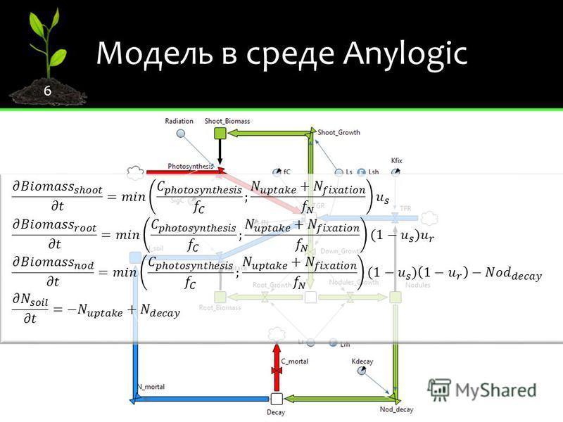 Модель в среде Anylogic 6