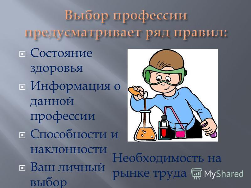 Состояние здоровья Информация о данной профессии Способности и наклонности Ваш личный выбор Необходимость на рынке труда