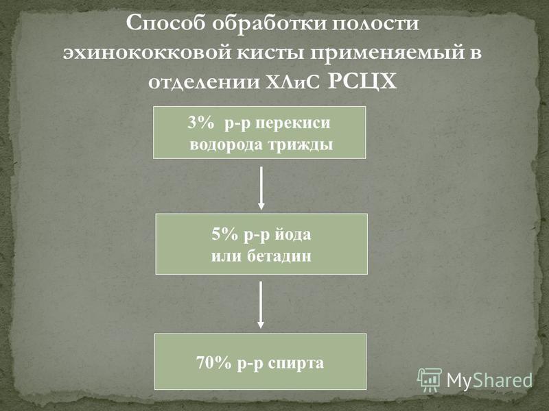 Способ обработки полости эхинококковой кисты применяемый в отделении ХЛиС РСЦХ 3% р-р перекиси водорода трижды 70% р-р спирта 5% р-р йода или бетадин