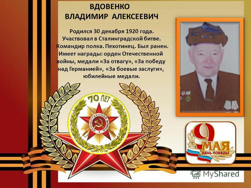 БУКРИН ИВАН НИКОЛАЕВИЧ Родился 23 декабря 1925 года. Воевал на первом Белорусском фронте. Старший сержант. Награждён орденом Отечественной войны I степени, медалью «За отвагу».