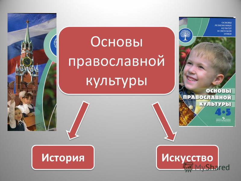 Основы православной культуры История Искусство