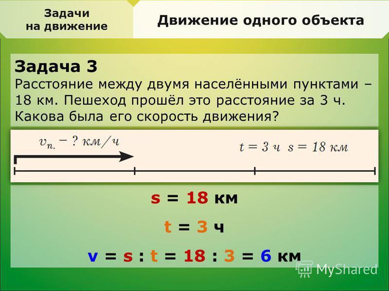 Задача 3 Расстояние между двумя населёнными пунктами – 18 км. Пешеход прошёл это расстояние за 3 ч. Какова была его скорость движения? Задачи на движение Движение одного объекта s = 18 км t = 3 ч v = s : t = 18 : 3 = 6 км