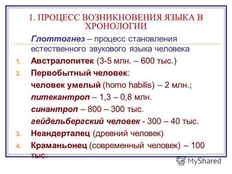 1. ПРОЦЕСС ВОЗНИКНОВЕНИЯ ЯЗЫКА В ХРОНОЛОГИИ Глоттогнез – процесс становления естественного звукового языка человека 1. Австралопитек (3-5 млн. – 600 тыс.) 2. Первобытный человек: человек умелый (homo habilis) – 2 млн.; питекантроп – 1,3 – 0,8 млн. си