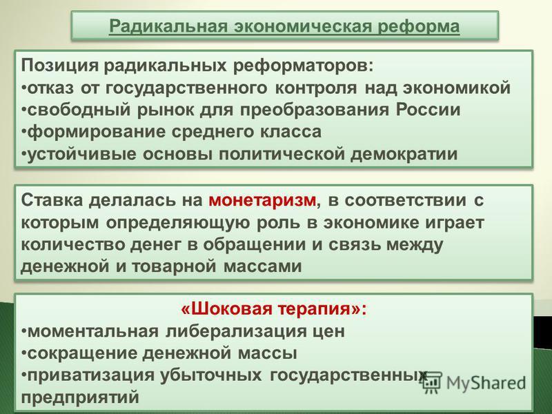 Радикальная экономическая реформа Позиция радикальных реформаторов: отказ от государственного контроля над экономикой свободный рынок для преобразования России формирование среднего класса устойчивые основы политической демократии Позиция радикальных