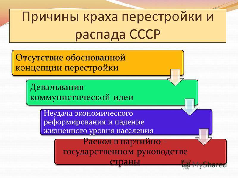 Причины краха перестройки и распада СССР Отсутствие обоснованной концепции перестройки Девальвация коммунистической идеи Неудача экономического реформирования и падение жизненного уровня населения Раскол в партийно - государственном руководстве стран