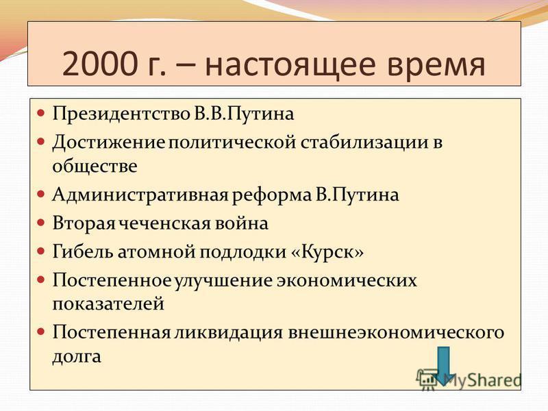 2000 г. – настоящее время Президентство В.В.Путина Достижение политической стабилизации в обществе Административная реформа В.Путина Вторая чеченская война Гибель атомной подлодки «Курск» Постепенное улучшение экономических показателей Постепенная ли