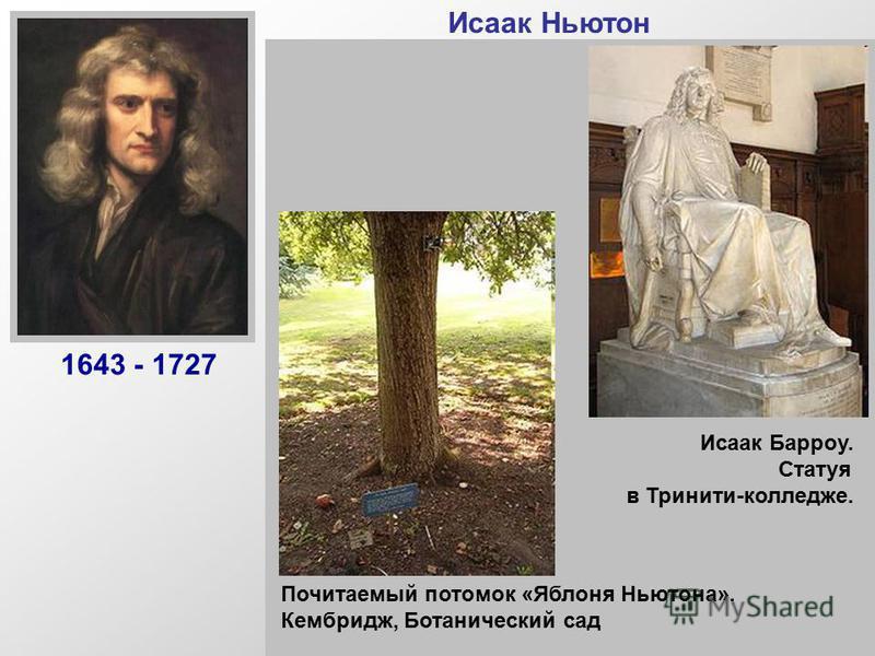 Исаак Ньютон Английский физик и математик. Создал современную механику (законы Ньютона)и открыл закон всемирного тяготения. В его главном сочинении «Математические начала натуральной философии» дал математический вывод основных фактов движении небесн