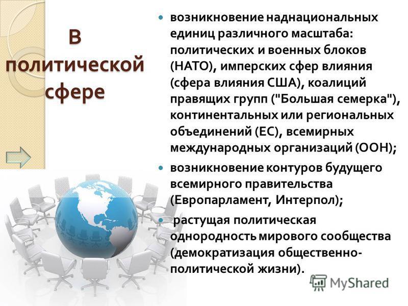 В политической сфере возникновение наднациональных единиц различного масштаба : политических и военных блоков ( НАТО ), имперских сфер влияния ( сфера влияния США ), коалиций правящих групп (