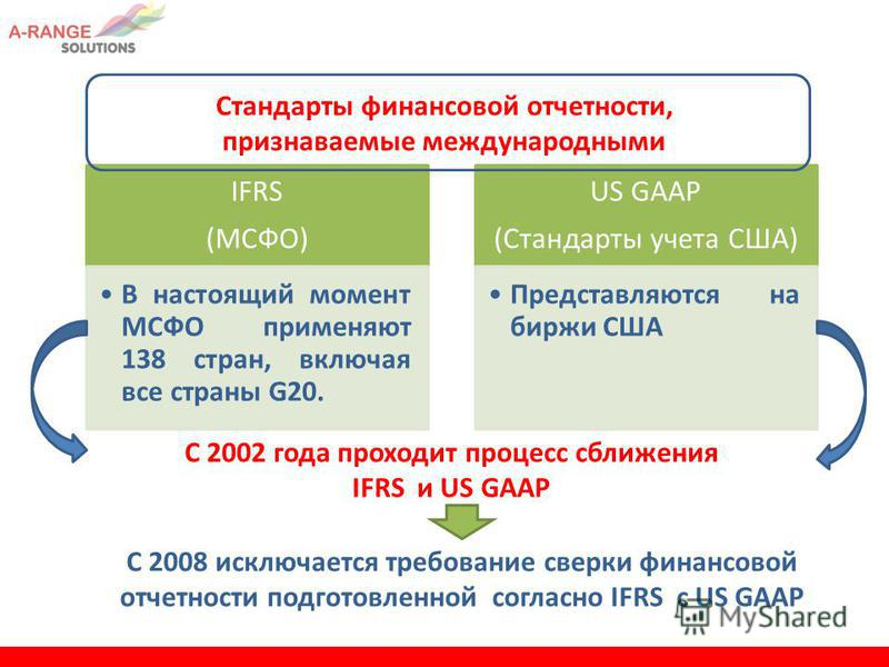 С 2002 года проходит процесс сближения IFRS и US GAAP С 2008 исключается требование сверки финансовой отчетности подготовленной согласно IFRS с US GAAP Стандарты финансовой отчетности, признаваемые международными