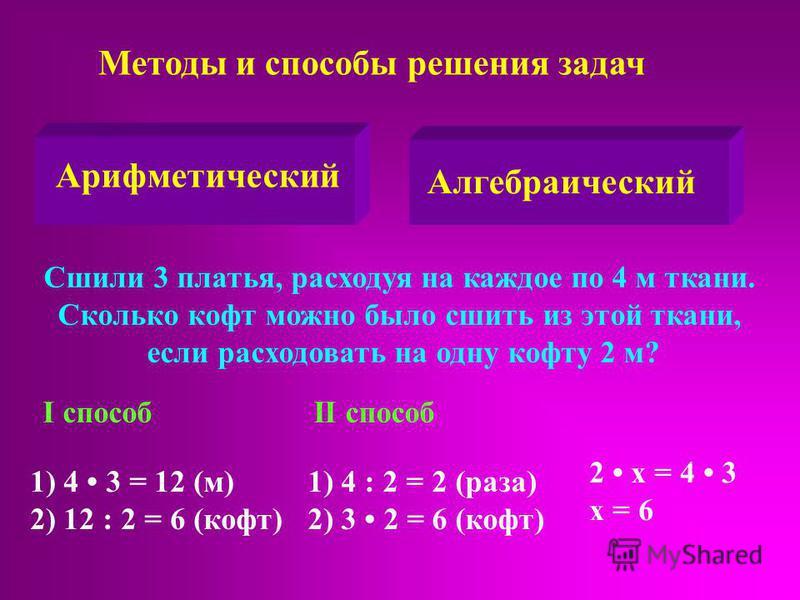 Методы и способы решения задач Арифметический Алгебраический Сшили 3 платья, расходуя на каждое по 4 м ткани. Сколько кофт можно было сшить из этой ткани, если расходовать на одну кофту 2 м? I способ 1) 4 3 = 12 (м) 2) 12 : 2 = 6 (кофт) II способ 1)