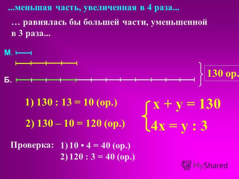 ...меньшая часть, увеличенная в 4 раза... М. М. Б. 1) 130 : 13 = 10 (ор.) 2) 130 – 10 = 120 (ор.) x + y = 130 4x = y : 3 … равнялась бы большей части, уменьшенной в 3 раза... 130 ор. Проверка: 1)10 4 = 40 (ор.) 2)120 : 3 = 40 (ор.)