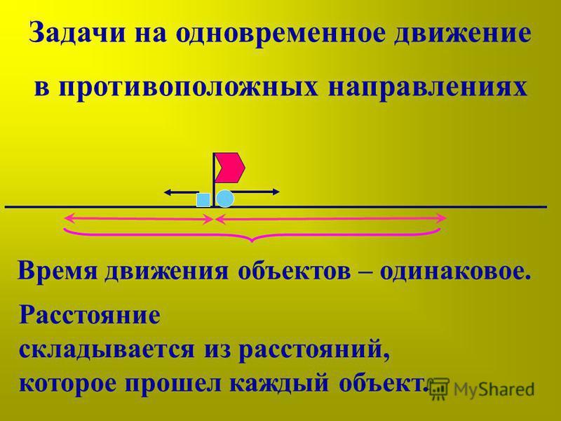 Задачи на одновременное движение в противоположных направлениях Время движения объектов – одинаковое. Расстояние складывается из расстояний, которое прошел каждый объект.