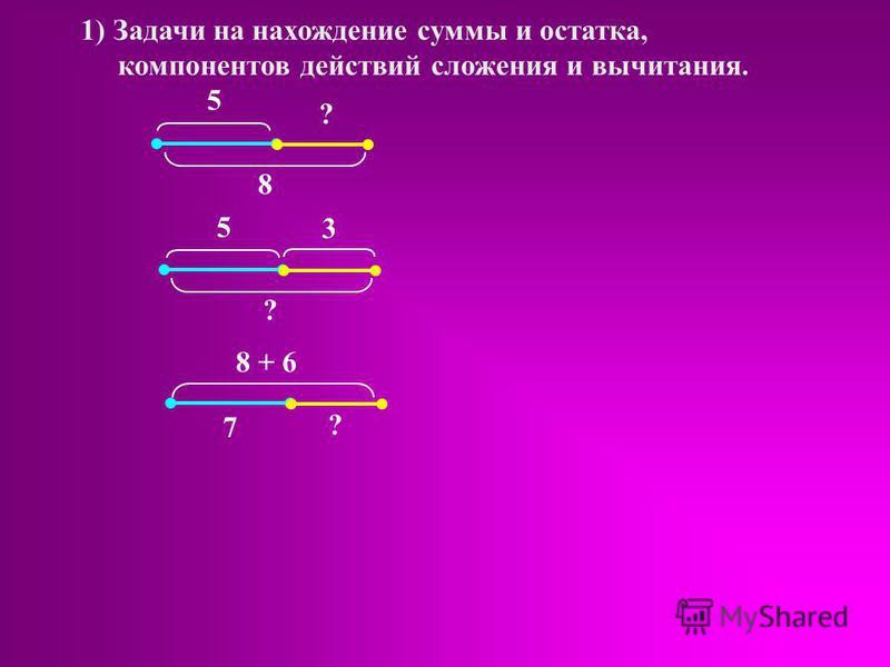 1) Задачи на нахождение суммы и остатка, компонентов действий сложения и вычитания. 8 5 ? 5 3 ? 8 + 6 7 ?