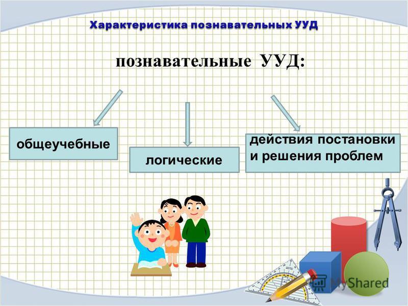познавательные УУД: общеучебные логические действия постановки и решения проблем