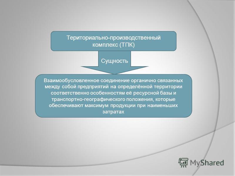 Териториально-производственный комплекс (ТПК) Сущность Взаимообусловленное соединение органично связанных между собой предприятий на определённой территории соответственно особенностям её ресурсной базы и транспортно-географического положения, которы
