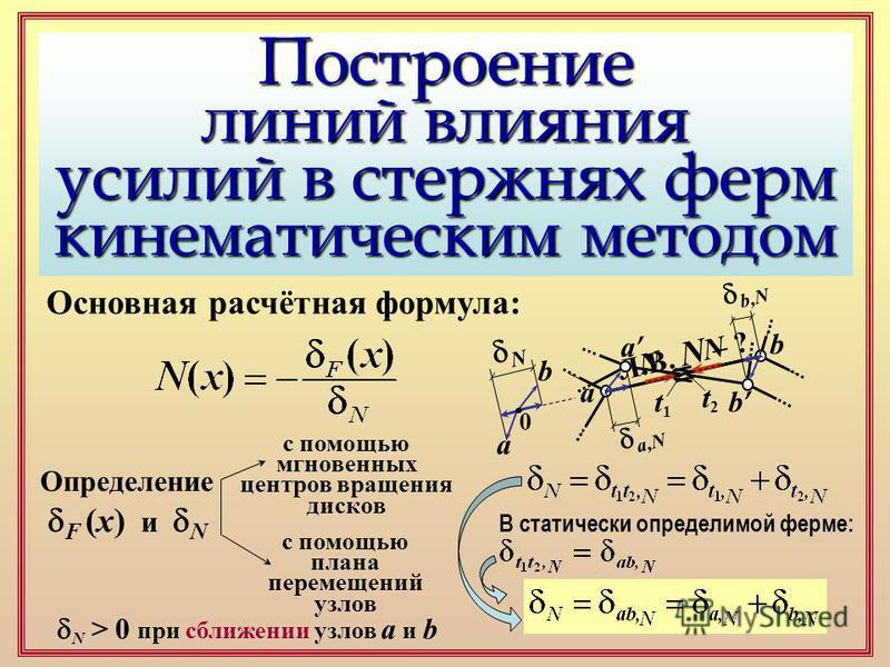 Построение линий влияния усилий в стержнях ферм кинематическим методом Основная расчётная формула: Определение F (x) и N с помощью мгновенных центров вращения дисков с помощью плана перемещений узлов Л.В. N – ? a b a b N N t1t1 t2t2 В статически опре
