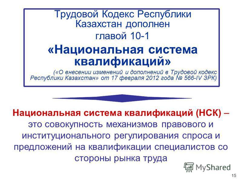 Трудовой Кодекс Республики Казахстан дополнен главой 10-1 «Национальная система квалификаций» («О внесении изменений и дополнений в Трудовой кодекс Республики Казахстан» от 17 февраля 2012 года 566-IV ЗРК) 15 Национальная система квалификаций (НСК) –