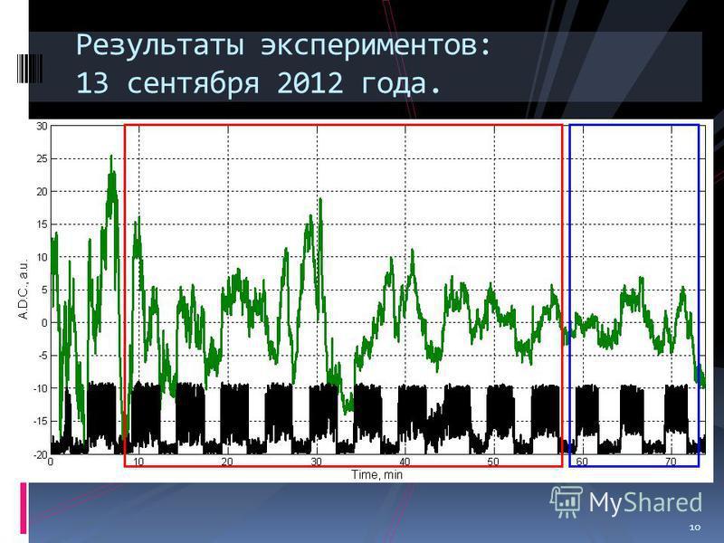 10 Результаты экспериментов: 13 сентября 2012 года. 10