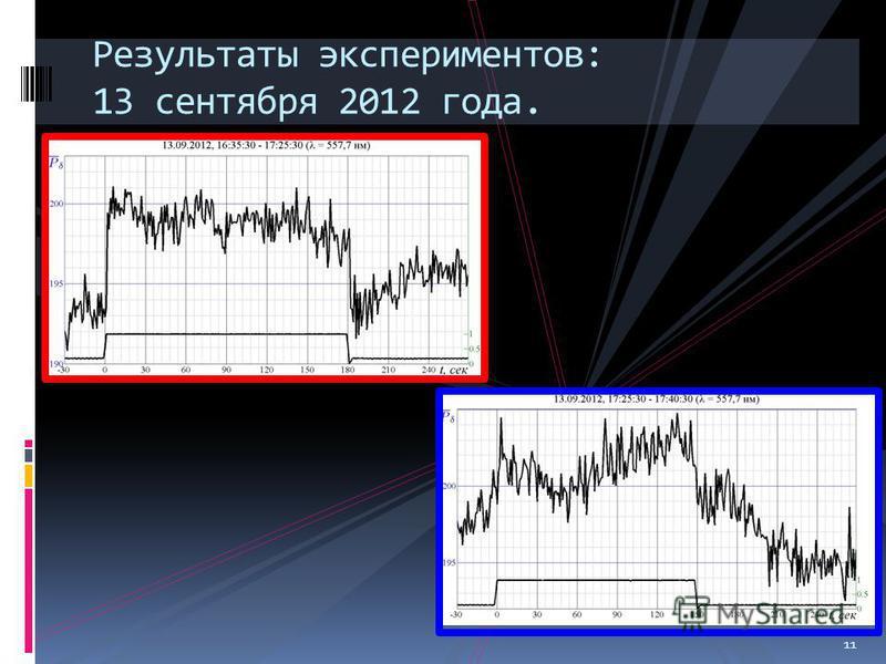 11 Результаты экспериментов: 13 сентября 2012 года. 11