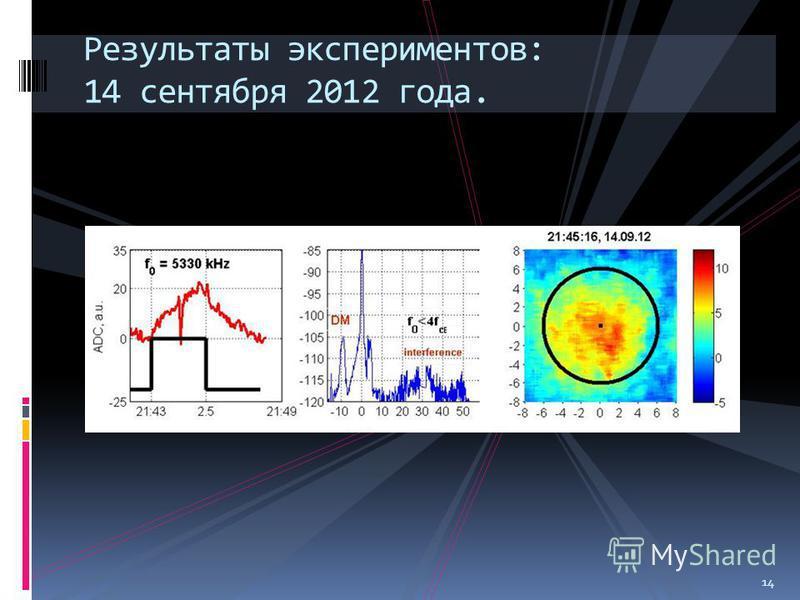 14 Результаты экспериментов: 14 сентября 2012 года. 14