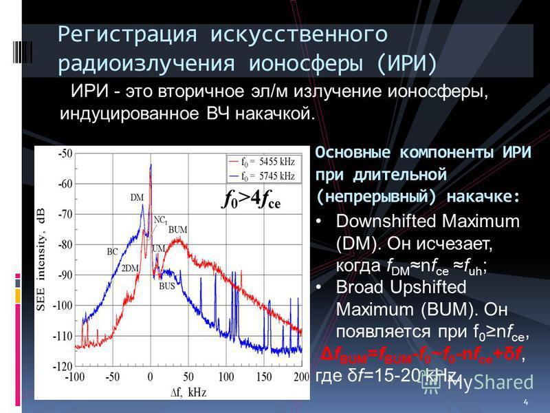 4 Регистрация искусственного радиоизлучения ионосферы (ИРИ) 4 ИРИ - это вторичное эл/м излучение ионосферы, индуцированное ВЧ накачкой. Основные компоненты ИРИ при длительной (непрерывный) накачке: Downshifted Maximum (DM). Он исчезает, когда f DM nf