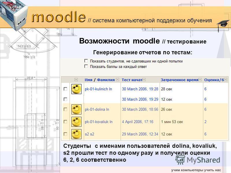 // система компьютерной поддержки обучения Возможности moodle // тестирование Генерирование отчетов по тестам: Студенты с именами пользователей dolina, kovaliuk, s2 прошли тест по одному разу и получили оценки 6, 2, 6 соответственно