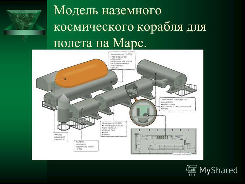 Модель наземного космического корабля для полета на Марс.