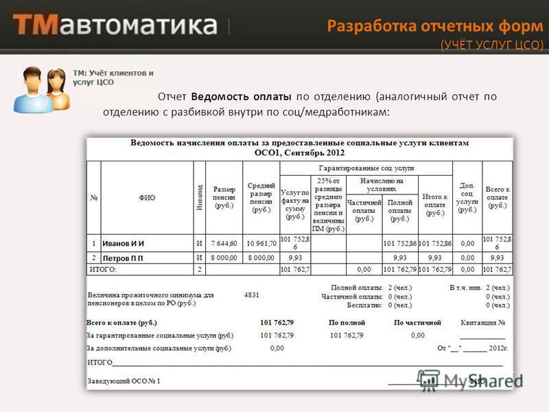 Разработка отчетных форм (УЧЁТ УСЛУГ ЦСО) Отчет Ведомость оплаты по отделению (аналогичный отчет по отделению с разбивкой внутри по соц/медработникам: