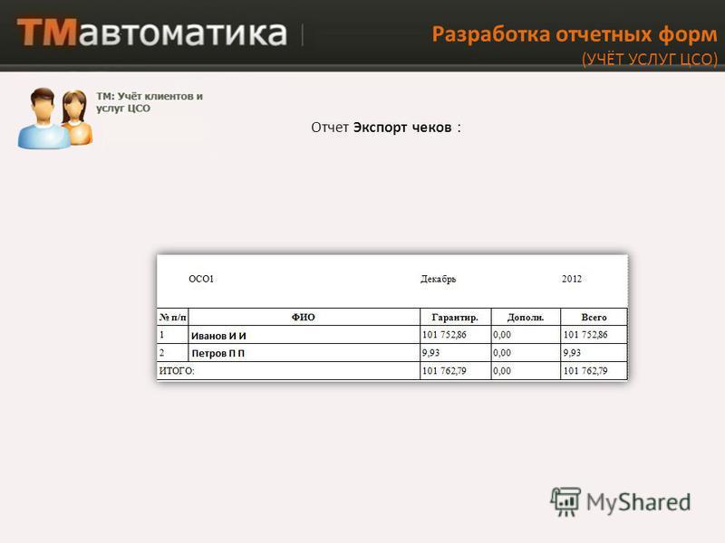 Разработка отчетных форм (УЧЁТ УСЛУГ ЦСО) Отчет Экспорт чеков :