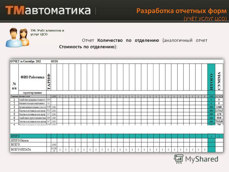 Разработка отчетных форм (УЧЁТ УСЛУГ ЦСО) Отчет Количество по отделению (аналогичный отчет Стоимость по отделению):