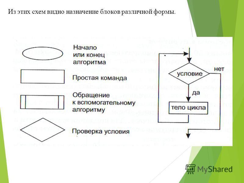 Из этих схем видно назначение блоков различной формы.