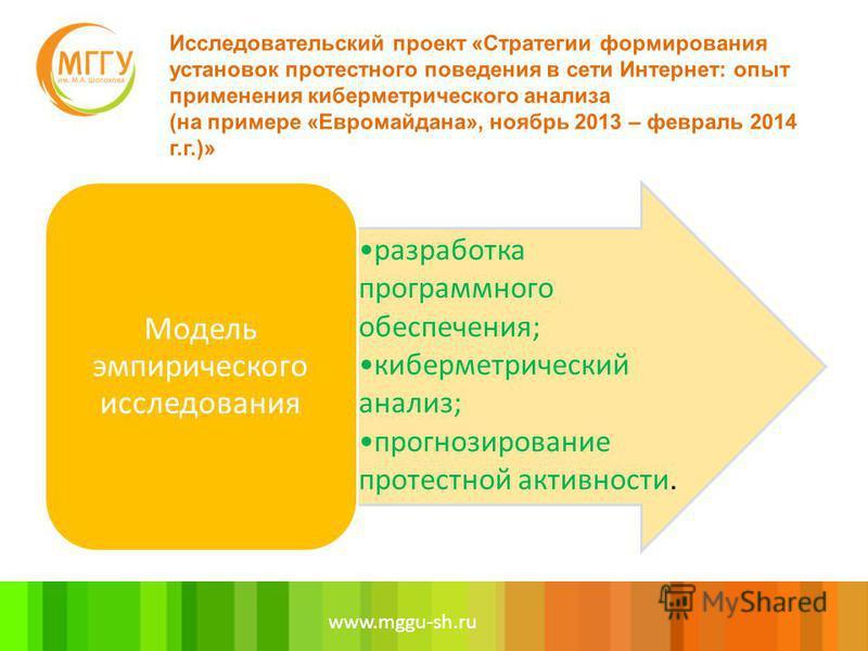 www.mggu-sh.ru разработка программного обеспечения; кибер метрический анализ; прогнозирование протестной активности. Модель эмпирического исследования