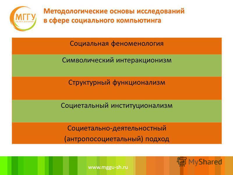 www.mggu-sh.ru Социальная феноменология Символический интеракционизм Структурный функционализм Социетальный институционализм Социетально-деятельностный (антропосоциетальный) подход