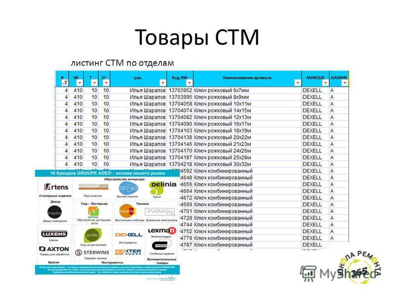Товары СТМ листинг СТМ по отделам